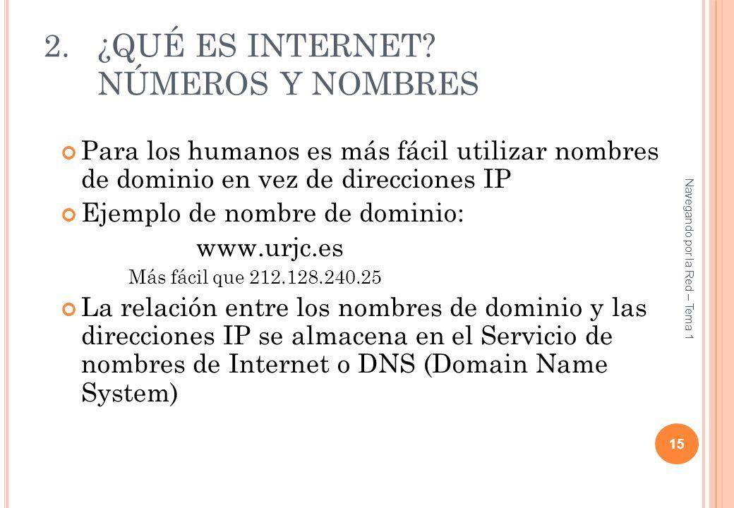 2.¿QUÉ ES INTERNET? NÚMEROS Y NOMBRES Para los humanos es más fácil utilizar nombres de dominio en vez de direcciones IP Ejemplo de nombre de dominio: