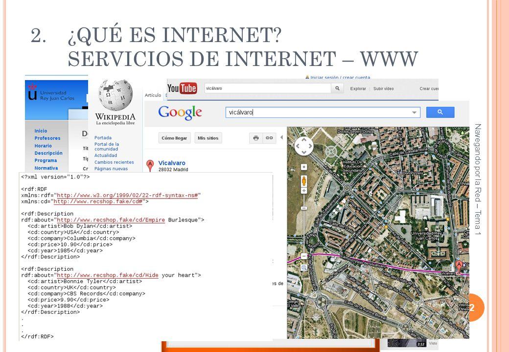 2.¿QUÉ ES INTERNET? SERVICIOS DE INTERNET – WWW 22 Navegando por la Red – Tema 1 Comentarios