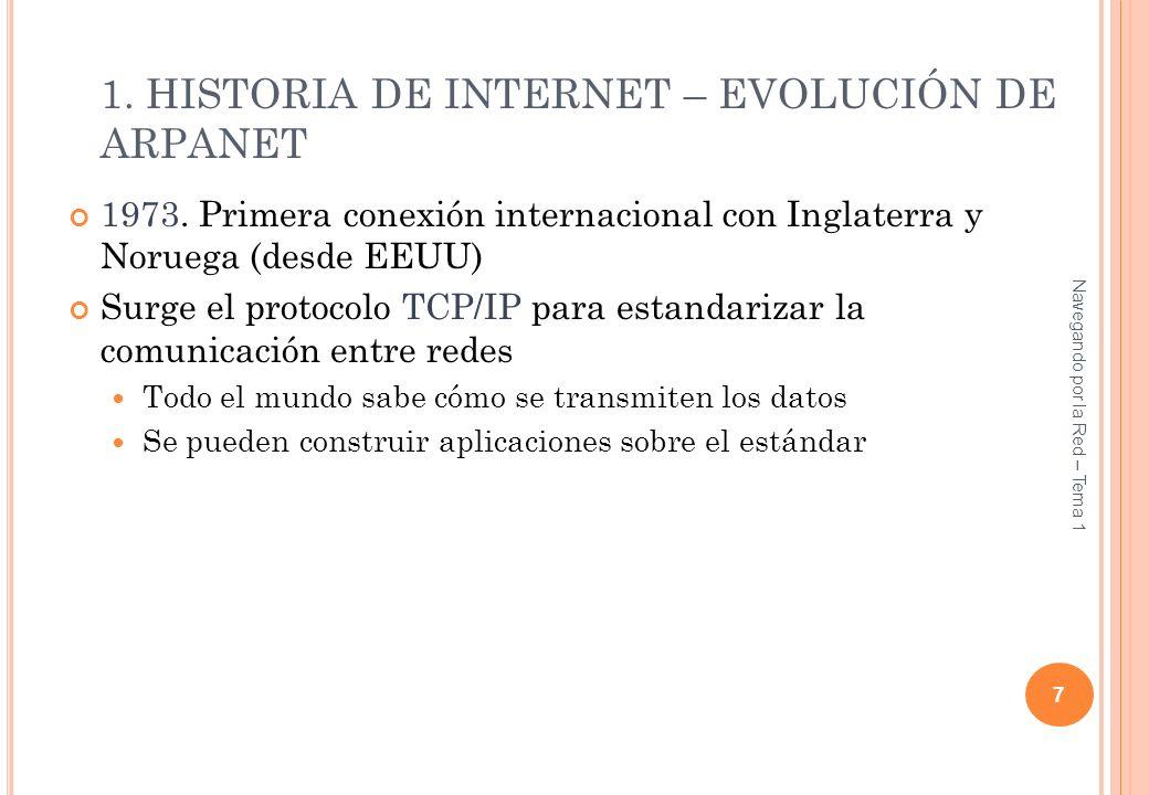 1. HISTORIA DE INTERNET – EVOLUCIÓN DE ARPANET 1973. Primera conexión internacional con Inglaterra y Noruega (desde EEUU) Surge el protocolo TCP/IP pa