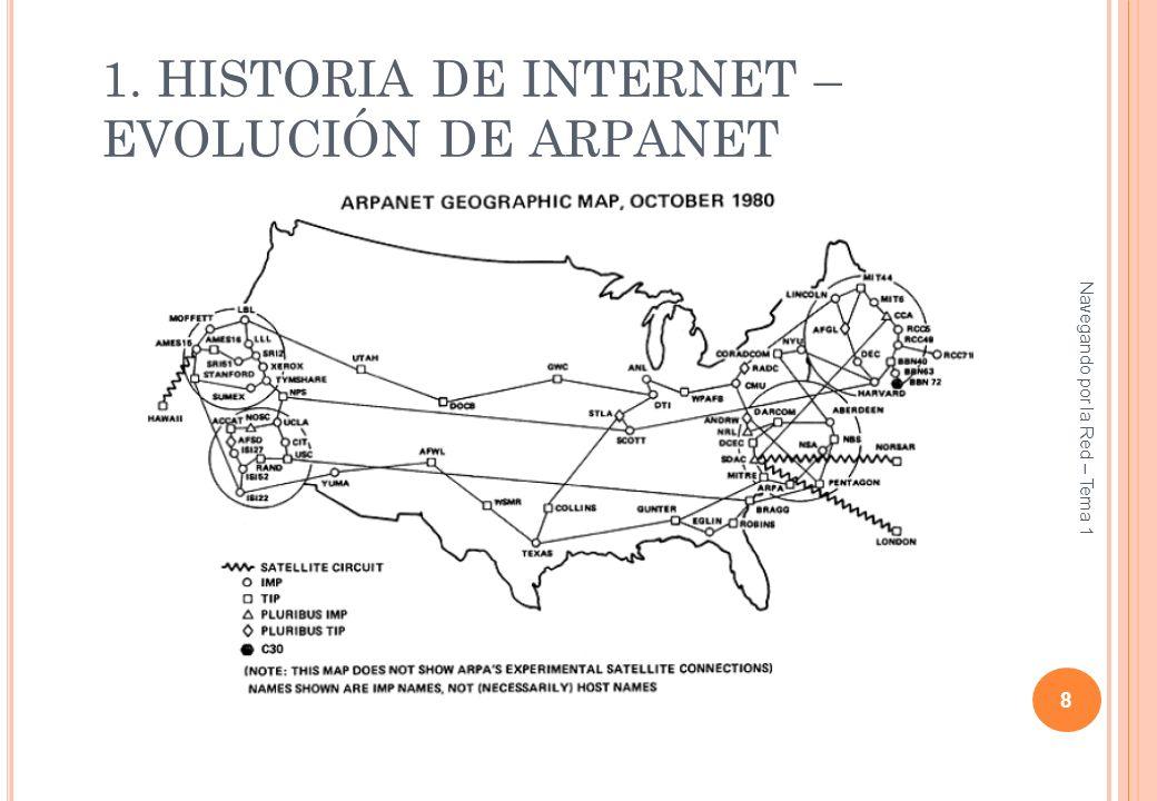 8 1. HISTORIA DE INTERNET – EVOLUCIÓN DE ARPANET