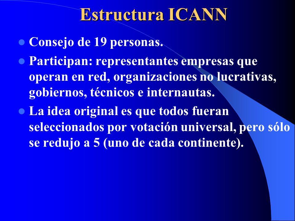 Funciones de la ICANN Preservar la estabilidad de internet. Promover la competencia. Alcanzar mayor representatividad posible. Coordinar políticas med