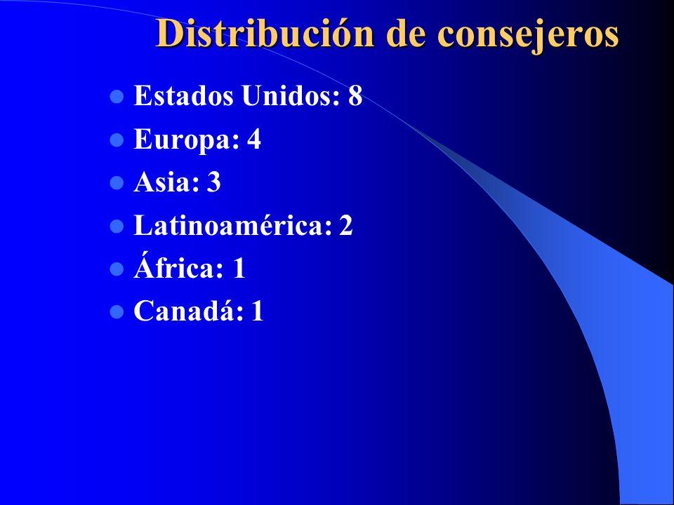 Estructura ICANN Consejo de 19 personas. Participan: representantes empresas que operan en red, organizaciones no lucrativas, gobiernos, técnicos e in
