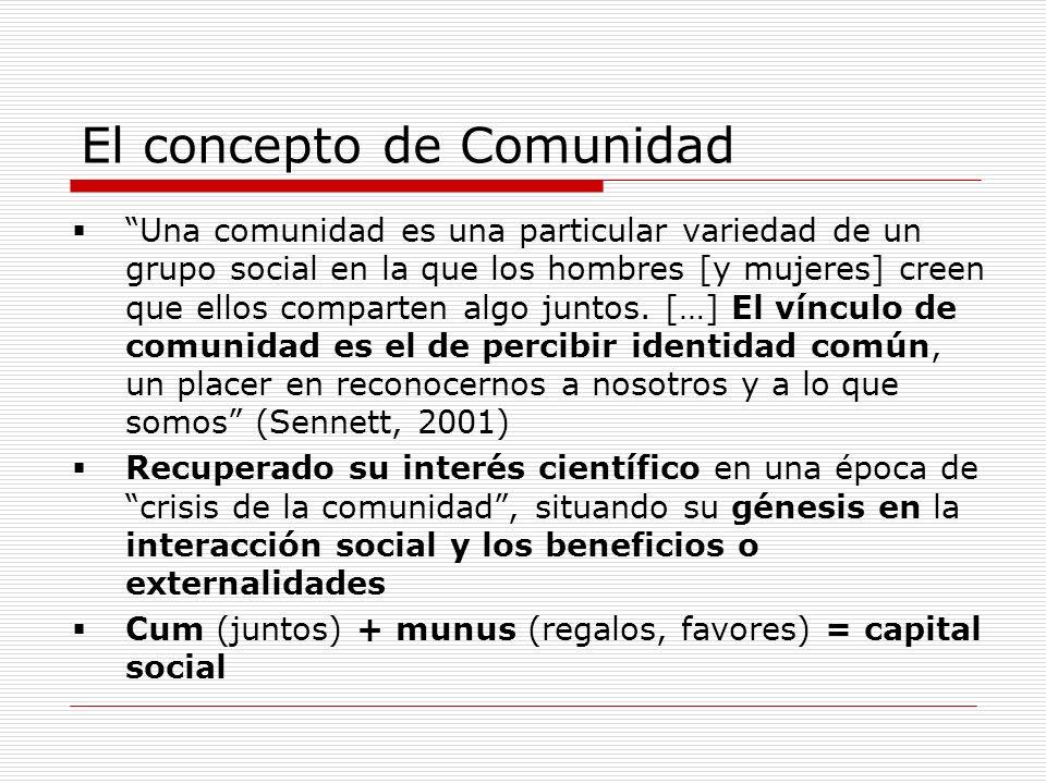 El concepto de Comunidad Una comunidad es una particular variedad de un grupo social en la que los hombres [y mujeres] creen que ellos comparten algo juntos.