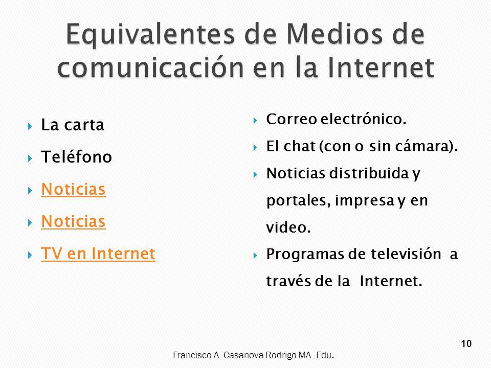 Francisco A. Casanova Rodrigo MA. Edu. La carta Teléfono Noticias TV en Internet Correo electrónico. El chat (con o sin cámara). Noticias distribuida
