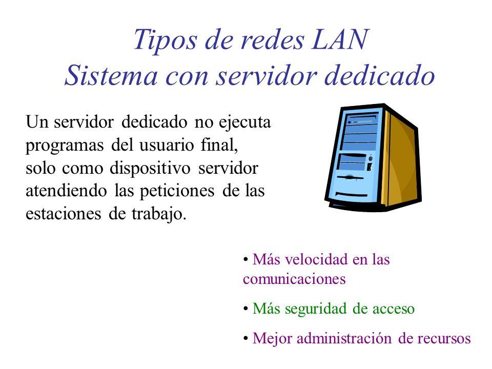 Tipos de redes LAN Sistema con servidor dedicado Un servidor dedicado no ejecuta programas del usuario final, solo como dispositivo servidor atendiend