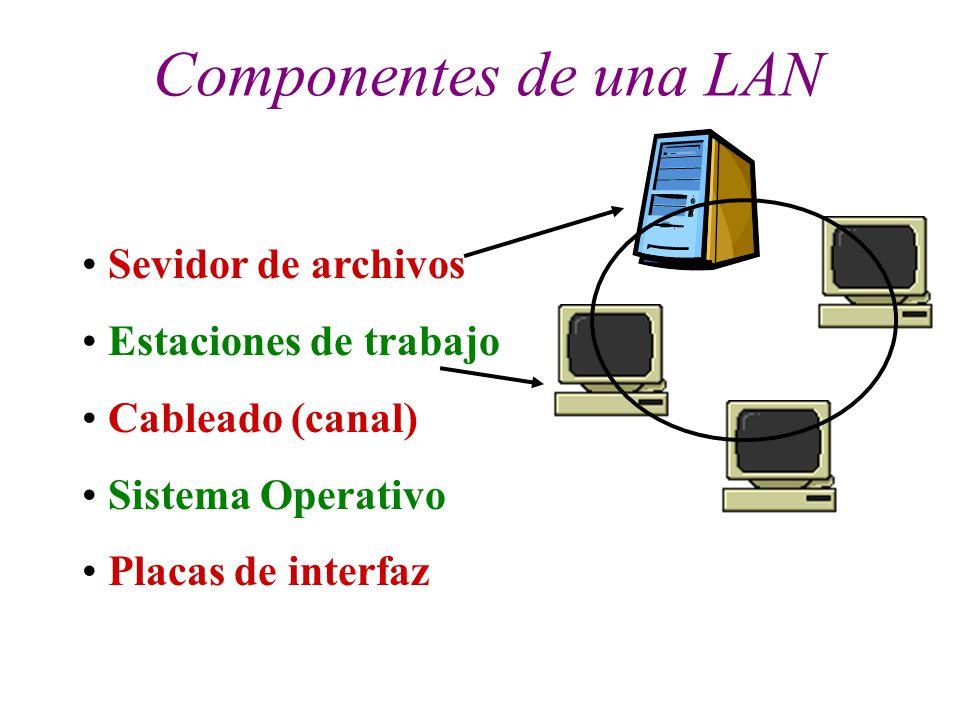 Componentes de una LAN Sevidor de archivos Estaciones de trabajo Cableado (canal) Sistema Operativo Placas de interfaz