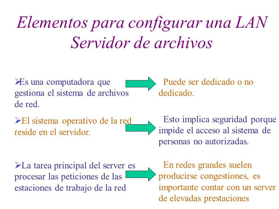 Elementos para configurar una LAN Servidor de archivos Es una computadora que gestiona el sistema de archivos de red. El sistema operativo de la red r
