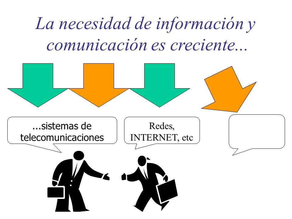 La necesidad de información y comunicación es creciente......sistemas de telecomunicaciones Redes, INTERNET, etc