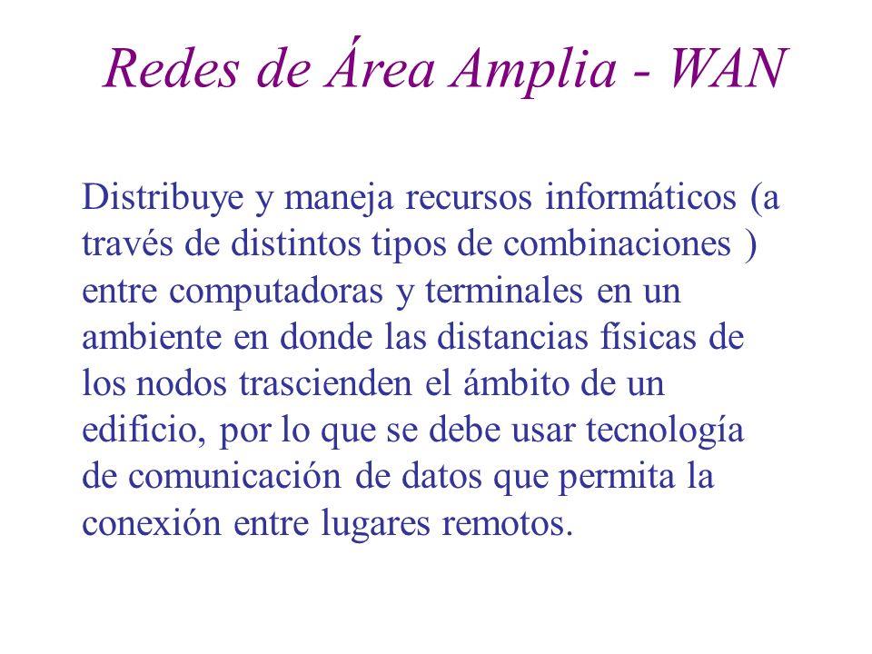Redes de Área Amplia - WAN Distribuye y maneja recursos informáticos (a través de distintos tipos de combinaciones ) entre computadoras y terminales e