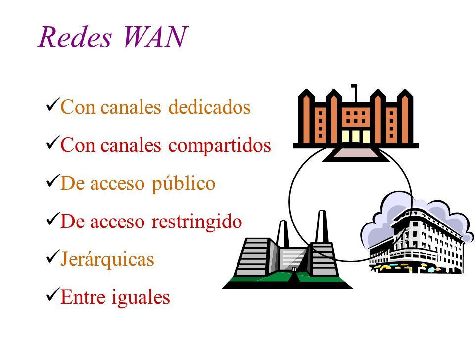 Redes WAN Con canales dedicados Con canales compartidos De acceso público De acceso restringido Jerárquicas Entre iguales