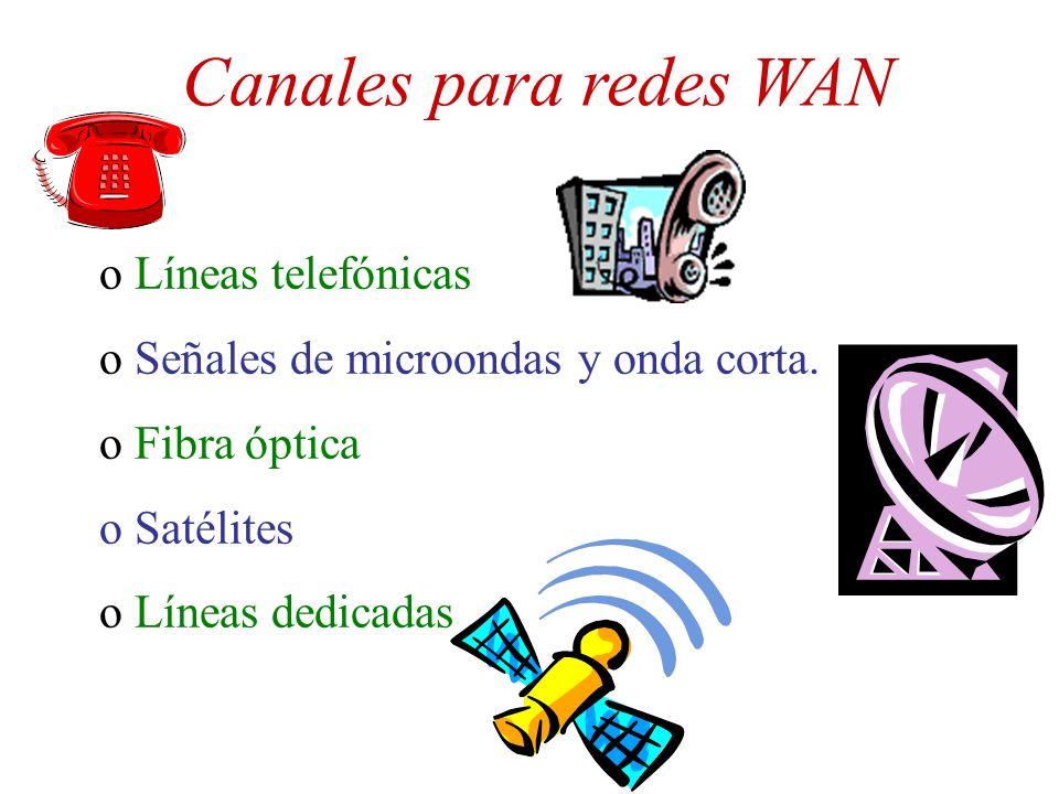 Canales para redes WAN o Líneas telefónicas o Señales de microondas y onda corta. o Fibra óptica o Satélites o Líneas dedicadas