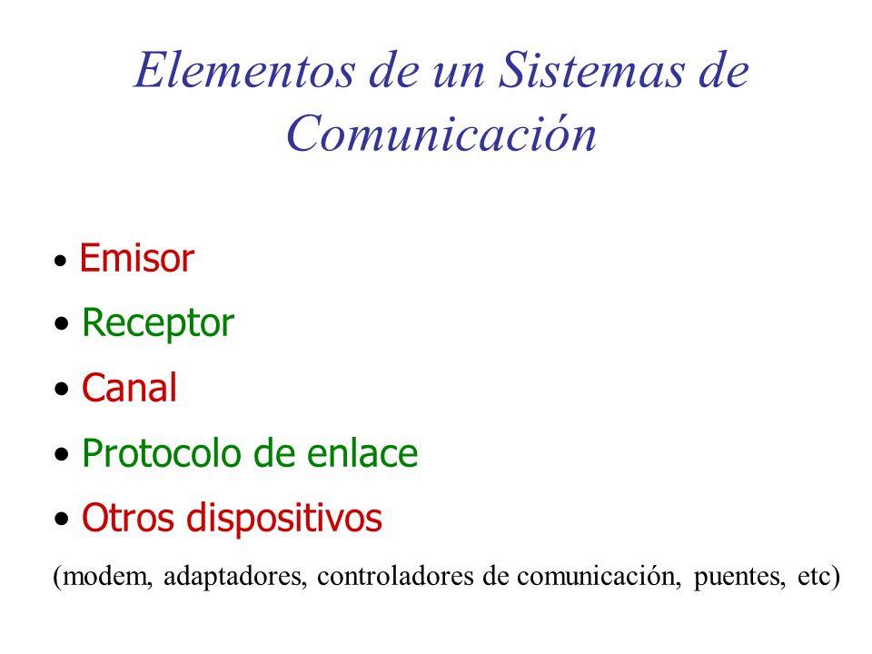 Elementos de un Sistemas de Comunicación Emisor Receptor Canal Protocolo de enlace Otros dispositivos (modem, adaptadores, controladores de comunicaci