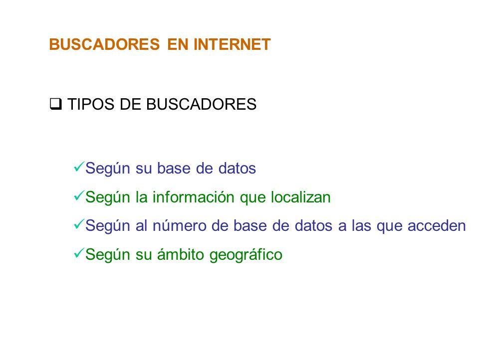 BUSCADORES EN INTERNET TIPOS DE BUSCADORES Según su base de datos Según la información que localizan Según al número de base de datos a las que accede