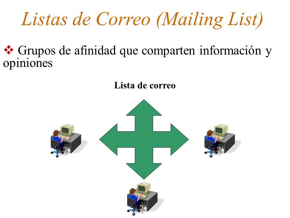 Listas de Correo (Mailing List) Grupos de afinidad que comparten información y opiniones Lista de correo