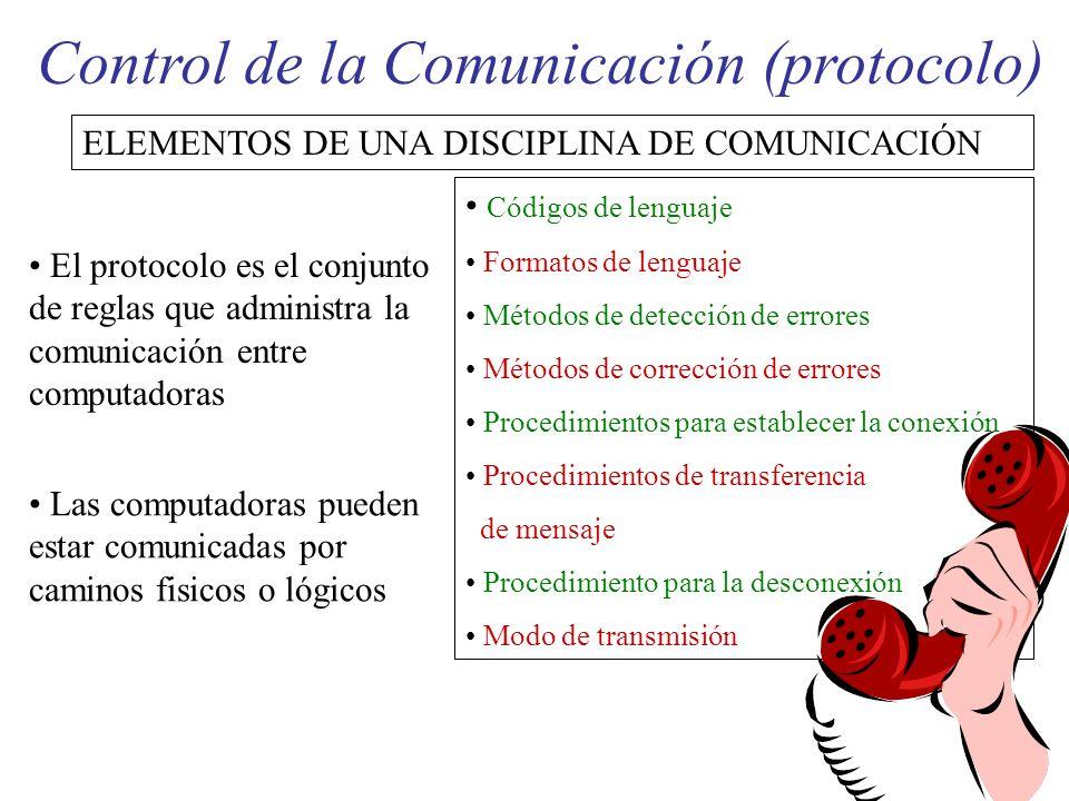 Control de la Comunicación (protocolo) ELEMENTOS DE UNA DISCIPLINA DE COMUNICACIÓN El protocolo es el conjunto de reglas que administra la comunicació