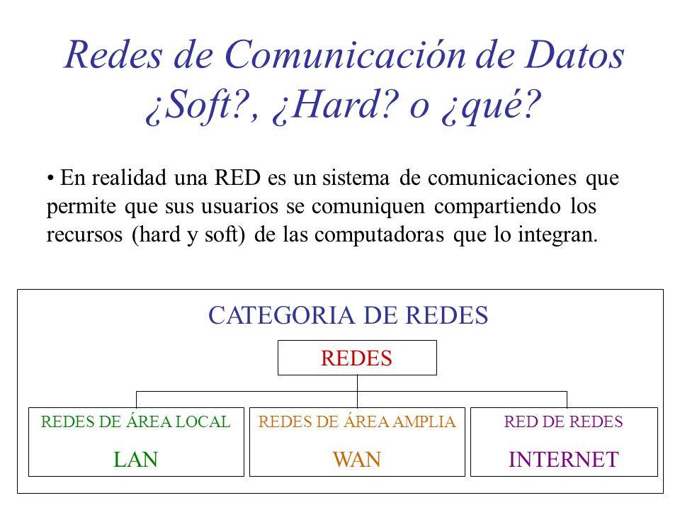 Redes de Comunicación de Datos ¿Soft?, ¿Hard? o ¿qué? En realidad una RED es un sistema de comunicaciones que permite que sus usuarios se comuniquen c