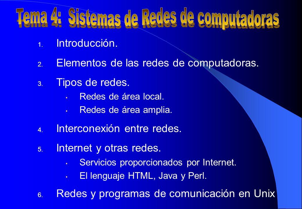 Topología LAN: Anillo Ventajas: La tasa de errores de la transmisión es pequeña.ya que la información se regenera en cada nodo.