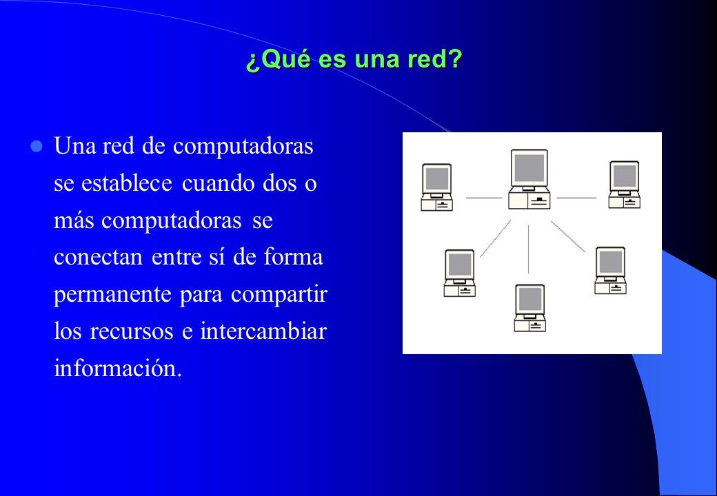 Tipos de Redes Red de Área Local (Local Area Network): LAN Red de Área Amplia (Wide Area Network): WAN Red de Área Metropolitana ( Metropolitan Area Network ): MAN Backbone.