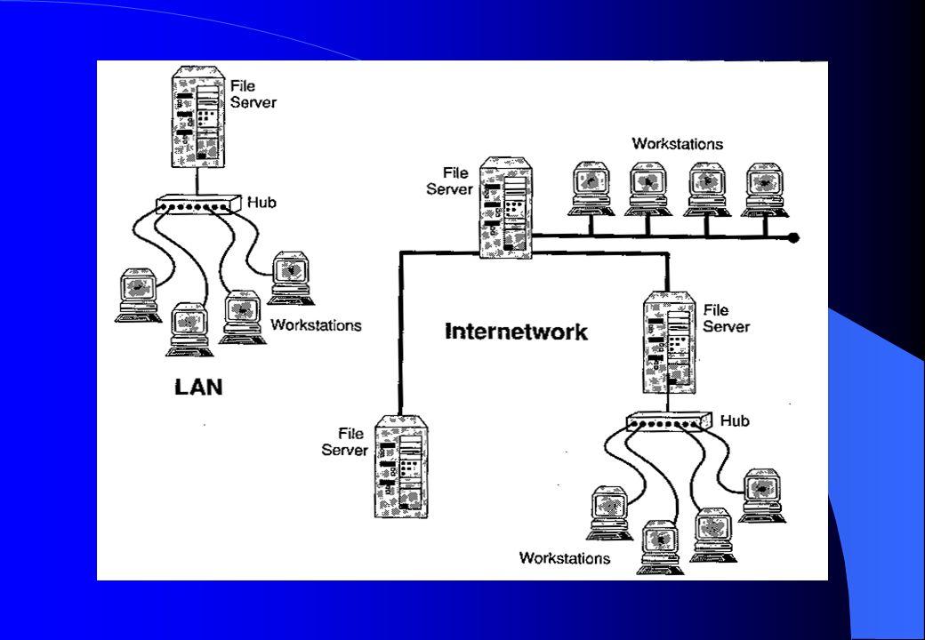 Topología LAN: Bus Ventajas: La instalación es sencilla.