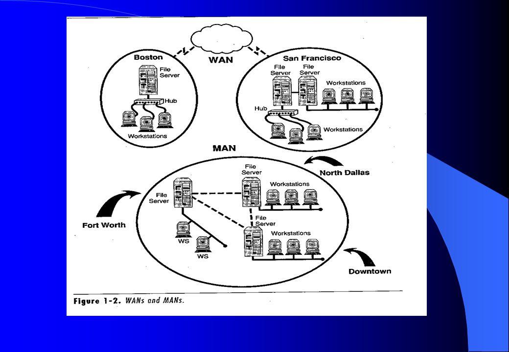 Las direcciones simbólicas de Internet La dirección simbólica de una computadora está formada por una o varias cadenas de caracteres separadas por un punto (.).