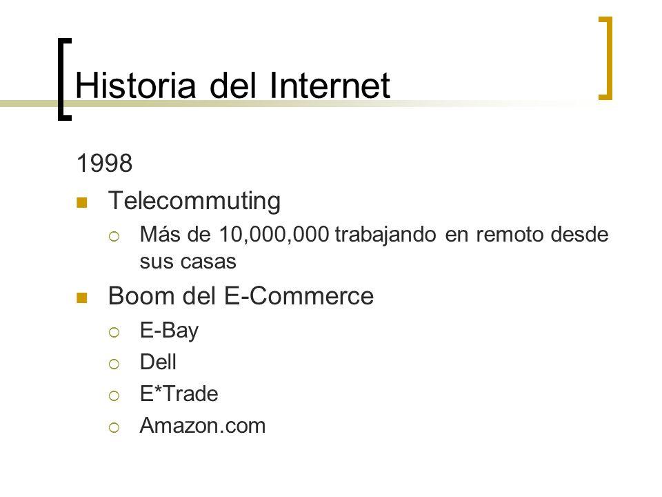 Historia del Internet 1998 Telecommuting Más de 10,000,000 trabajando en remoto desde sus casas Boom del E-Commerce E-Bay Dell E*Trade Amazon.com