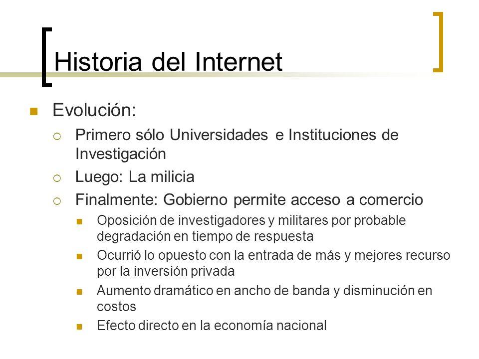 Historia del Internet Evolución: Primero sólo Universidades e Instituciones de Investigación Luego: La milicia Finalmente: Gobierno permite acceso a c