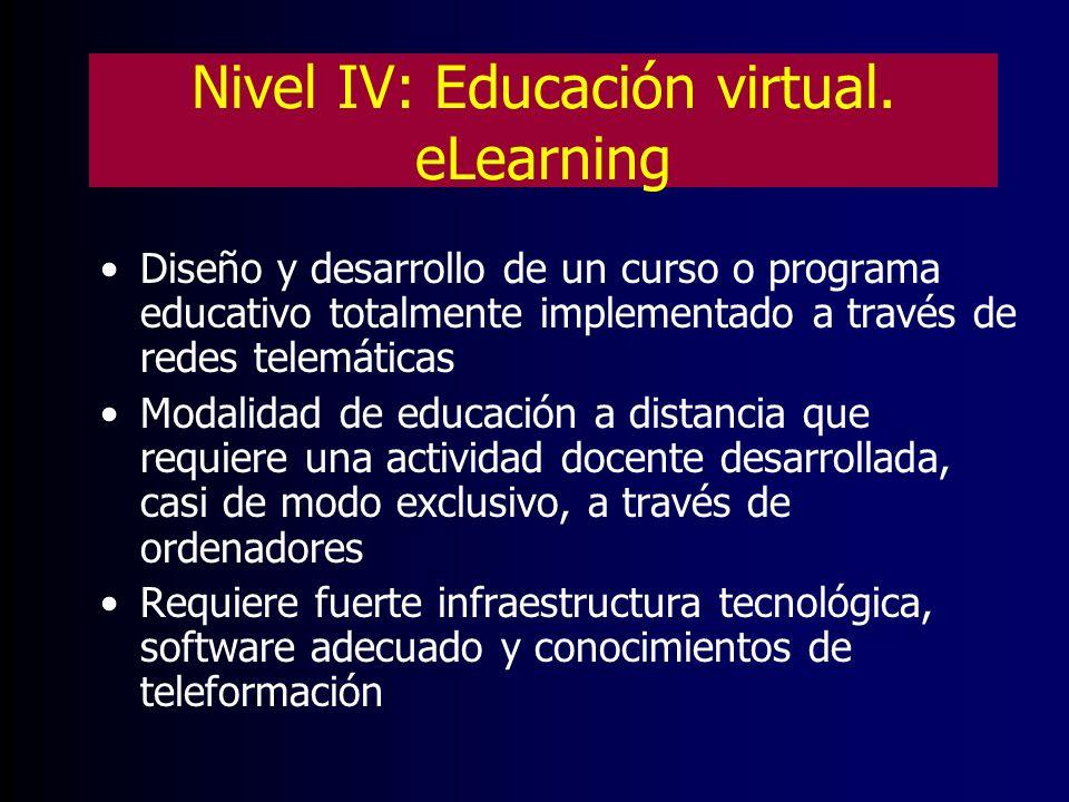 Nivel IV: Educación virtual. eLearning Diseño y desarrollo de un curso o programa educativo totalmente implementado a través de redes telemáticas Moda