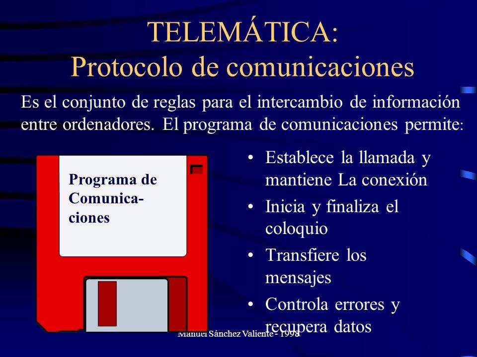 Manuel Sánchez Valiente - 1998 TELEMÁTICA: Protocolo de comunicaciones Establece la llamada y mantiene La conexión Inicia y finaliza el coloquio Trans