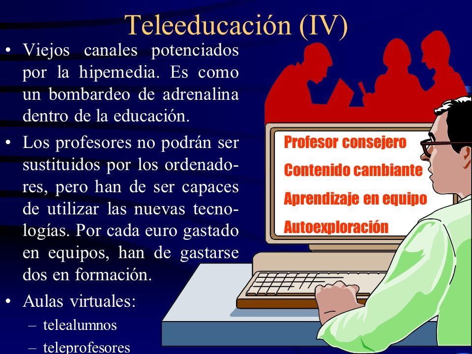 Manuel Sánchez Valiente - 1998 Teleeducación (IV) Profesor consejero Contenido cambiante Aprendizaje en equipo Autoexploración Viejos canales potencia