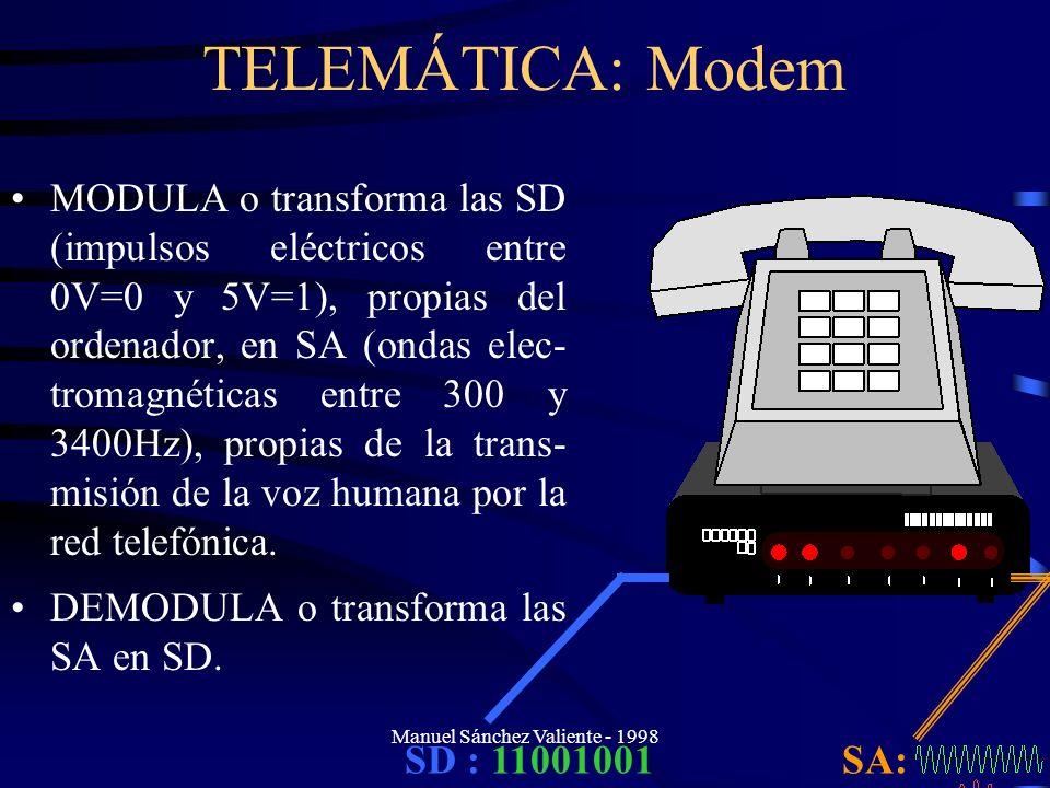 Manuel Sánchez Valiente - 1998 TELEMÁTICA: Modem MODULA o transforma las SD (impulsos eléctricos entre 0V=0 y 5V=1), propias del ordenador, en SA (ond