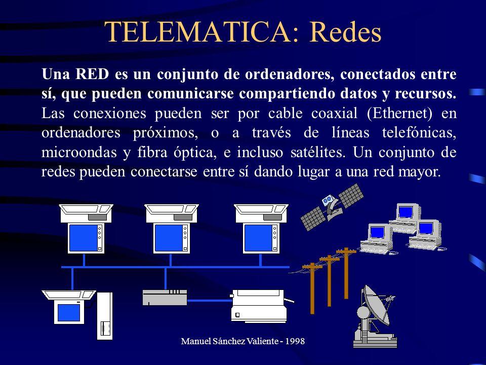 Manuel Sánchez Valiente - 1998 TELEMATICA: Redes Una RED es un conjunto de ordenadores, conectados entre sí, que pueden comunicarse compartiendo datos
