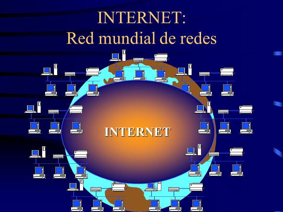 Manuel Sánchez Valiente - 1998 INTERNET: Red mundial de redes INTERNET