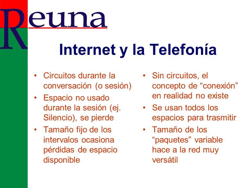 Internet se forma Interconectando Proveedores Proveedor de Conecticidad 1 (IAP) Proveedor de Conecticidad 2 (IAP) Interconexión Proveedor de Conecticidad 3 (IAP)