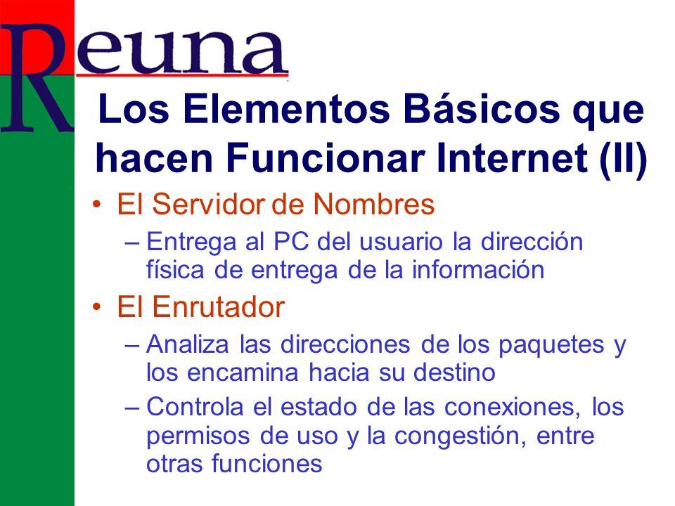 Los Elementos Básicos que hacen Funcionar Internet El computador del usuario que: –Interactúa con éste a través de una aplicación: Ej: Correo Electrónico, Navegador, Mensajería, etc.