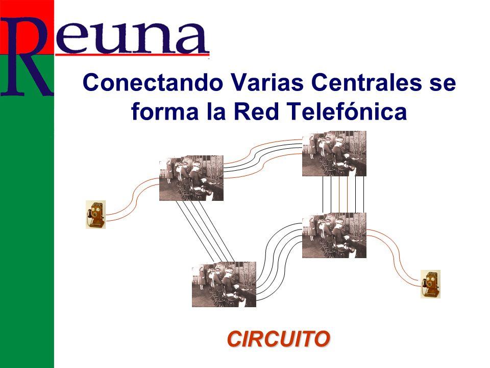 Conectando Varias Centrales se forma la Red Telefónica CIRCUITO