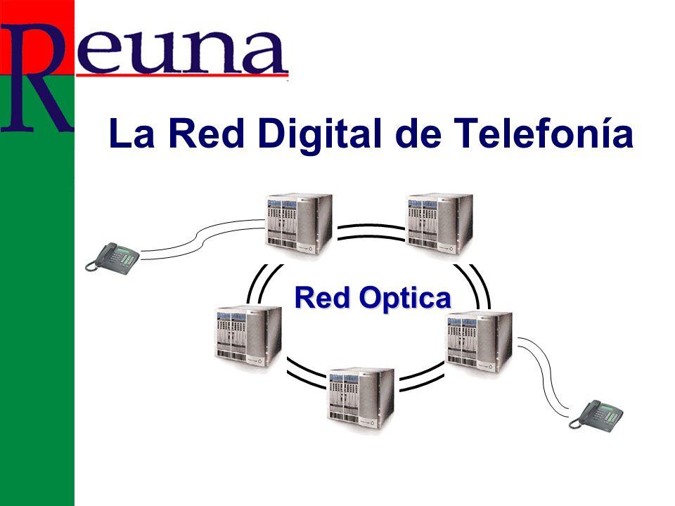 La Red Digital de Telefonía Red Optica