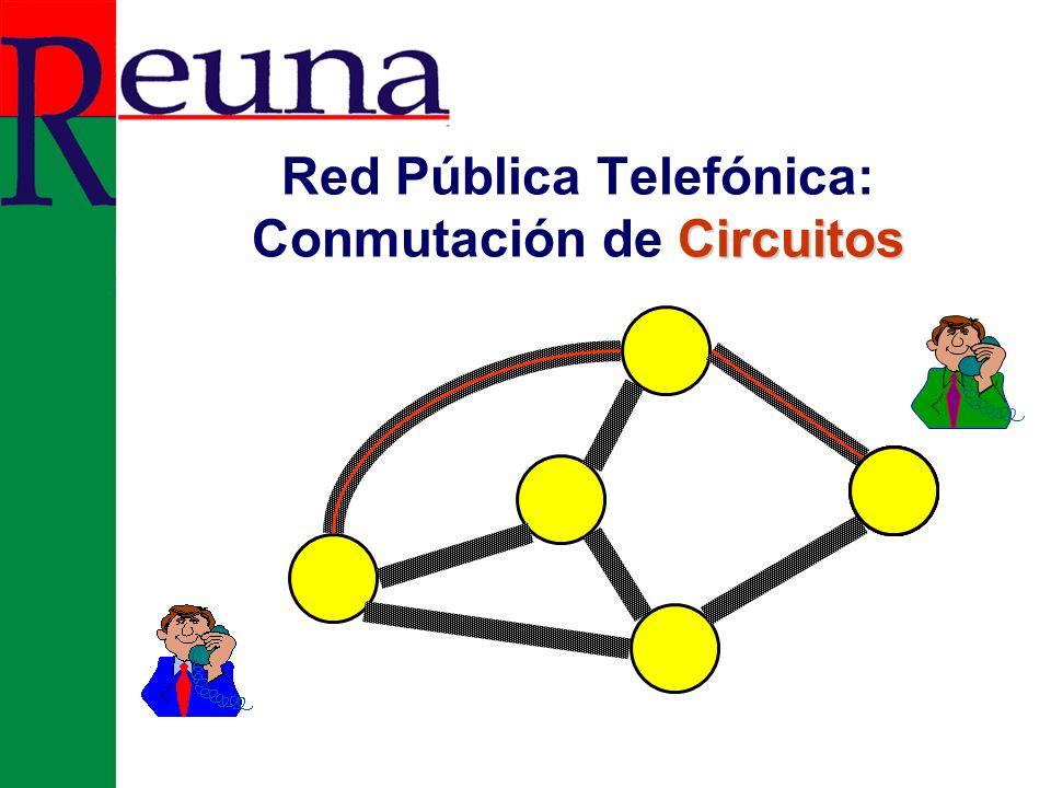 Circuitos Red Pública Telefónica: Conmutación de Circuitos