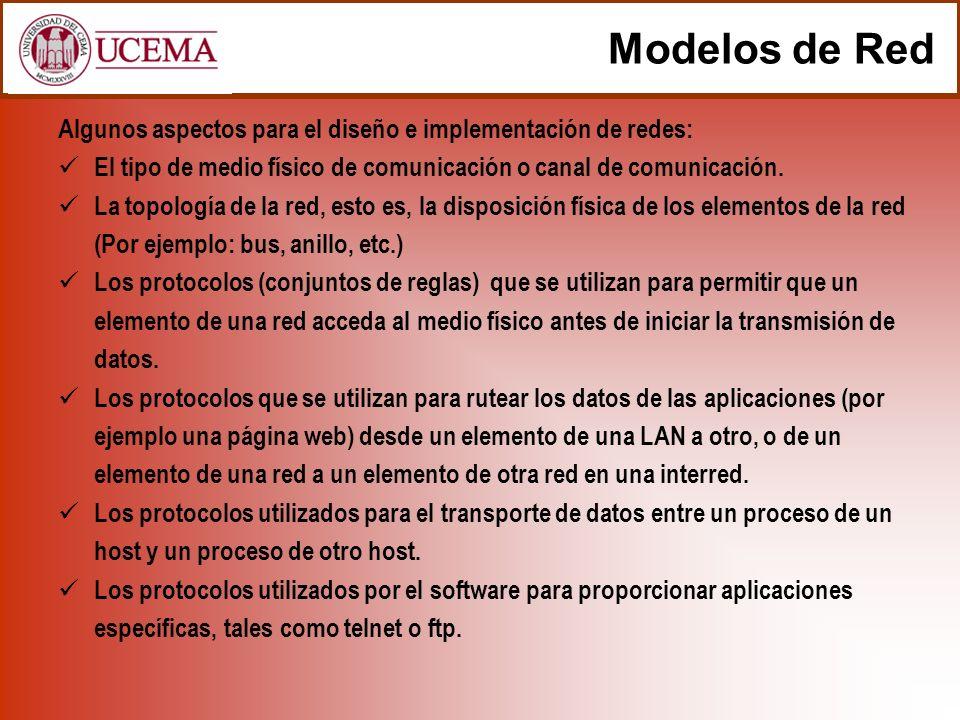 Modelos de Red (cont.) 7Aplicación 6Presentación 5Sesión 4Transporte 3Red 2Enlace de Datos 1Física 5Aplicación 4Transporte 3Red 2Enlace 1Dispositivo / Física Modelo OSI Modelo TCP/IP