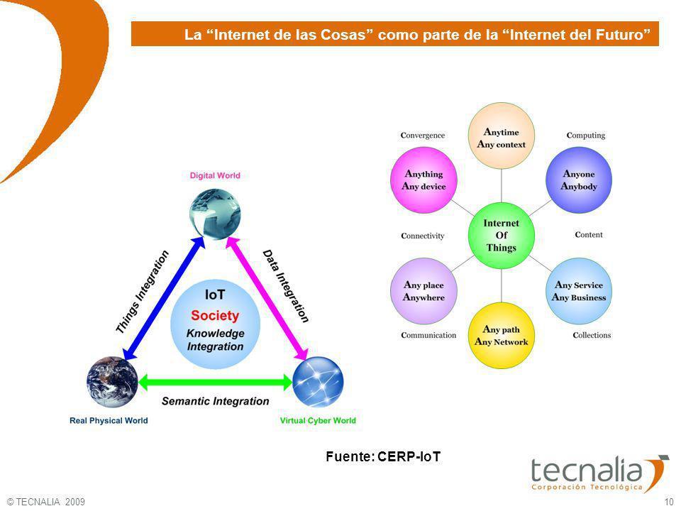 © TECNALIA 2009 10 La Internet de las Cosas como parte de la Internet del Futuro Fuente: CERP-IoT