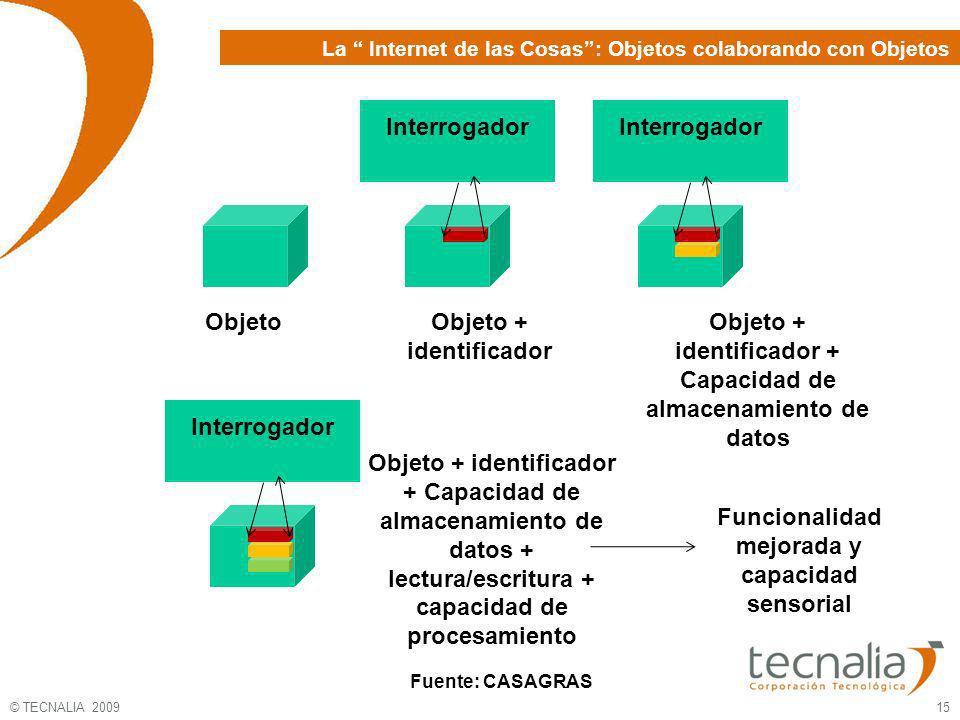 © TECNALIA 2009 15 ObjetoObjeto + identificador Objeto + identificador + Capacidad de almacenamiento de datos Interrogador Objeto + identificador + Ca
