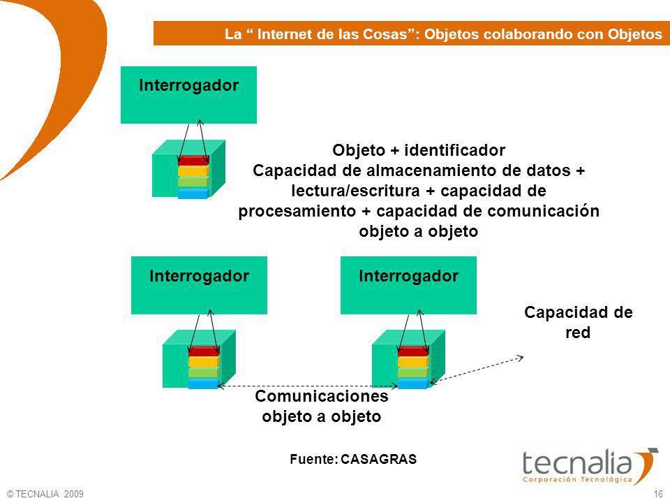 © TECNALIA 2009 16 Objeto + identificador Capacidad de almacenamiento de datos + lectura/escritura + capacidad de procesamiento + capacidad de comunic