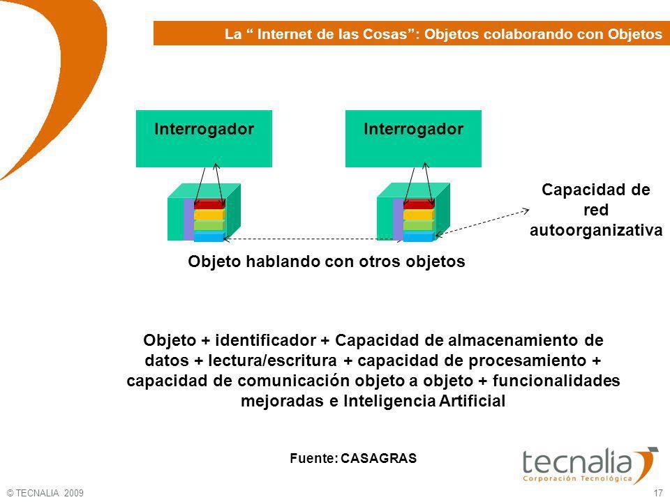 © TECNALIA 2009 17 Interrogador Capacidad de red autoorganizativa Objeto hablando con otros objetos Objeto + identificador + Capacidad de almacenamien