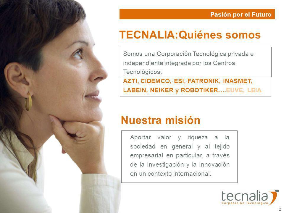 © TECNALIA 2009 2 Pasión por el Futuro TECNALIA:Quiénes somos Somos una Corporación Tecnológica privada e independiente integrada por los Centros Tecn