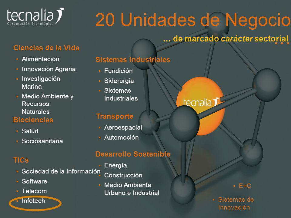 © TECNALIA 2009 3 20 Unidades de Negocio … Alimentación Innovación Agraria Investigación Marina Medio Ambiente y Recursos Naturales Ciencias de la Vid