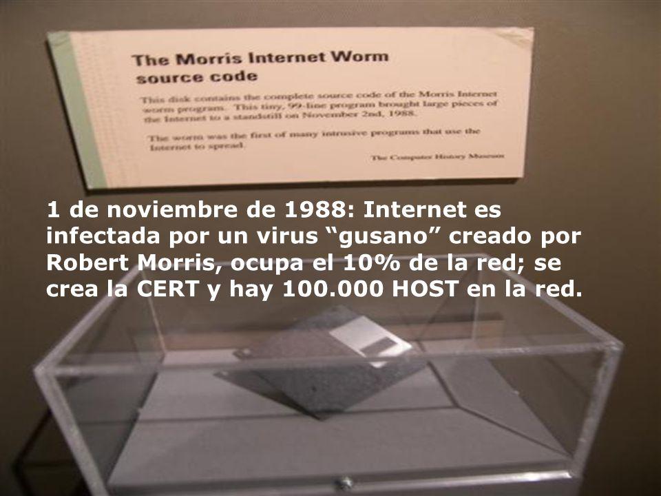 1987: el número de HOST en Internet supera los 10.000; Paul Mockapetris crea un sistema de nombres para los dominios de Internet.