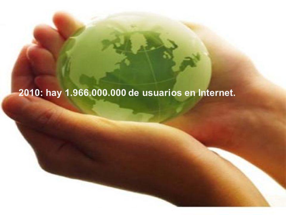 2008: se estima que hay 63.000.000 de páginas Web; Jack Sheng es la primera persona en ganar US$1.000.000 en e- Bay.