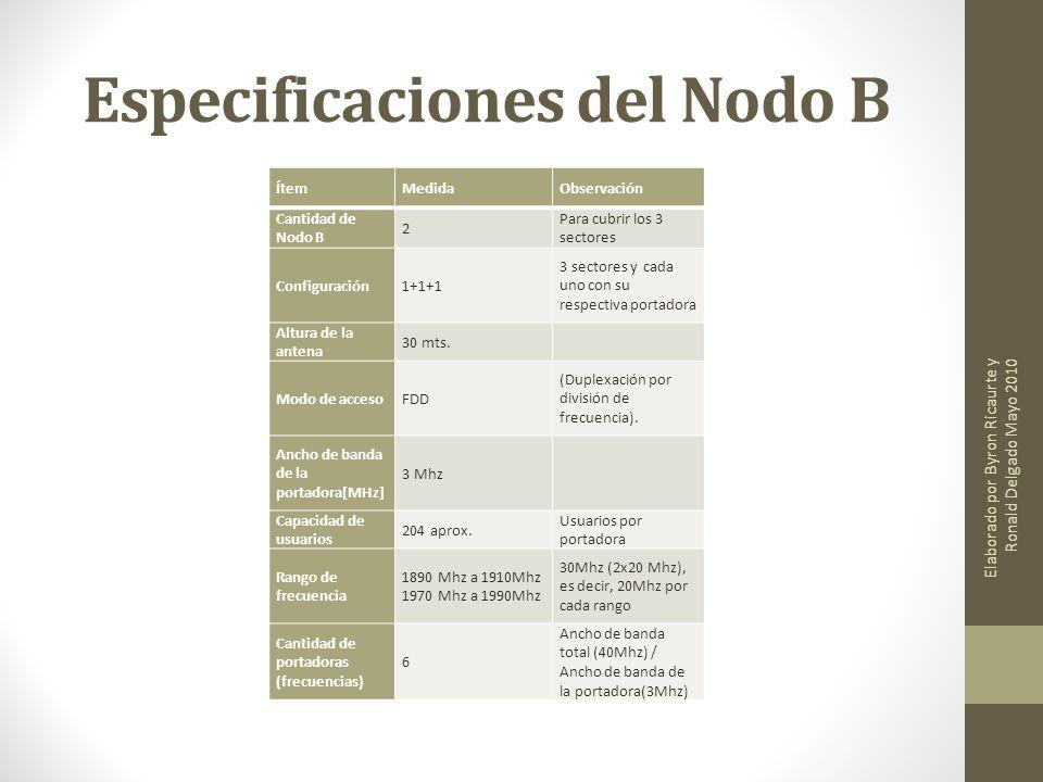 Especificaciones del Nodo B ÍtemMedidaObservación Cantidad de Nodo B 2 Para cubrir los 3 sectores Configuración1+1+1 3 sectores y cada uno con su resp