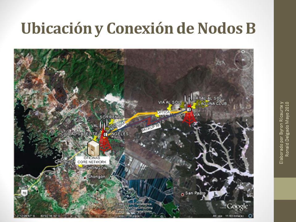 Ubicación y Conexión de Nodos B Elaborado por Byron Ricaurte y Ronald Delgado Mayo 2010
