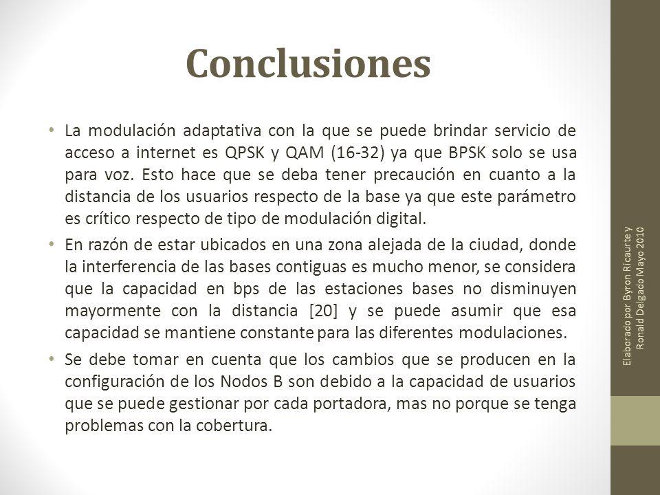 Conclusiones La modulación adaptativa con la que se puede brindar servicio de acceso a internet es QPSK y QAM (16-32) ya que BPSK solo se usa para voz