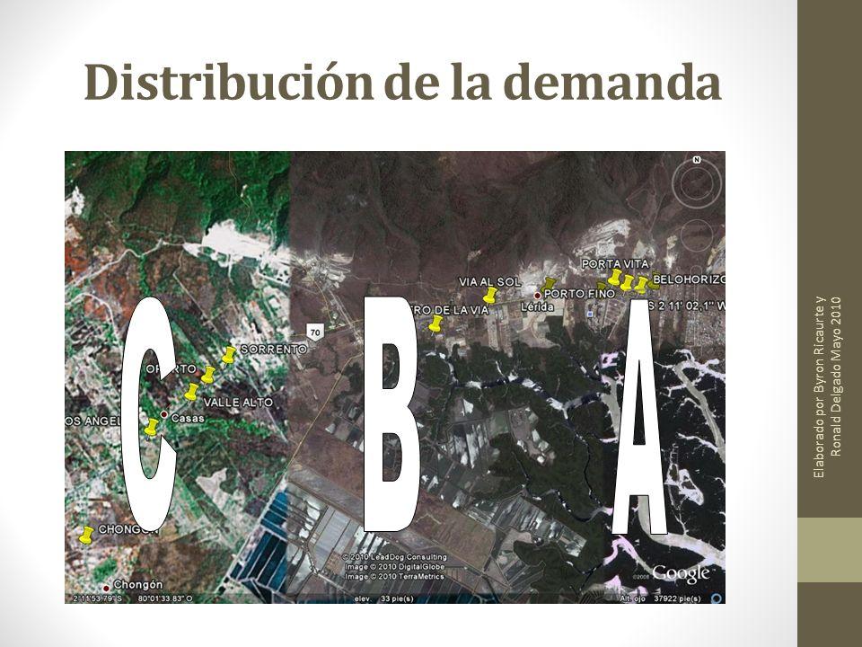 Distribución de la demanda Elaborado por Byron Ricaurte y Ronald Delgado Mayo 2010